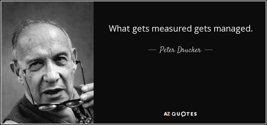 Z cyklu: Cytat istotny dla 'food waste' – Peter Drucker 1909-2005: guru zarządzania