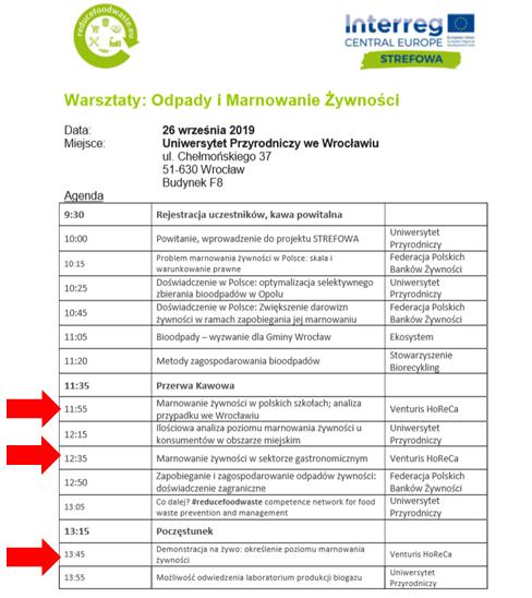 Konferencja o food waste we Wrocławiu (Uniwersytet Przyrodniczy), 26.09.2019